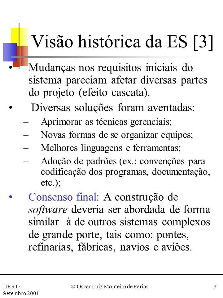 Visão histórica da ES [3]